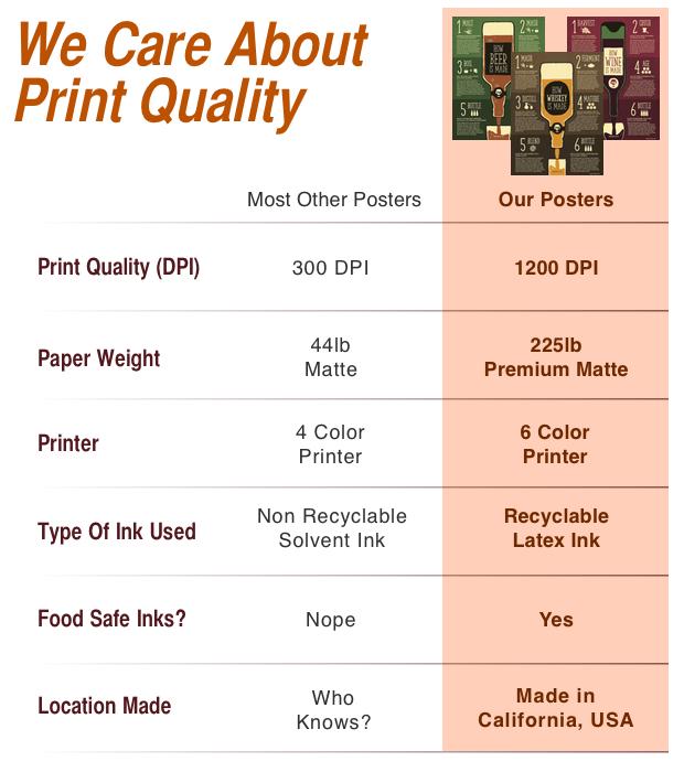 KS quality Chart